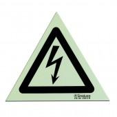 Sinal - Advertência e Perigo